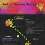 android-history-infographic-640_0_thumb